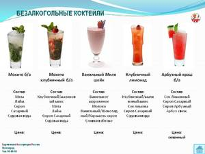 безалкогольные рецепты коктейлей
