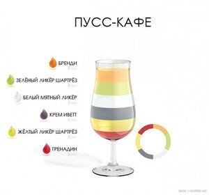 рецепт коктейлей в домашних условиях безалкогольные фруктовые
