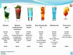 коктейли рецепты и фото безалкогольных