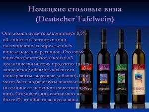 Какие есть сорта вин