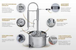 Выбрать модель самогонного аппарата мини пивоварня красноярск купить