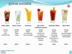 рецепты коктейл из водки